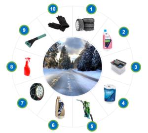 Desatero pro vaše auto před nástupem skutečné zimy