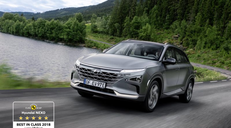 "Vodíkový Hyundai NEXO získal hodnocení ""Best in Class"""