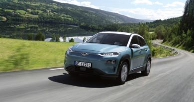 Hyundai KONA získala titul Americké SUV roku