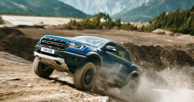 Na český trh se chystá nekompromisní pick-up Ford Ranger Raptor