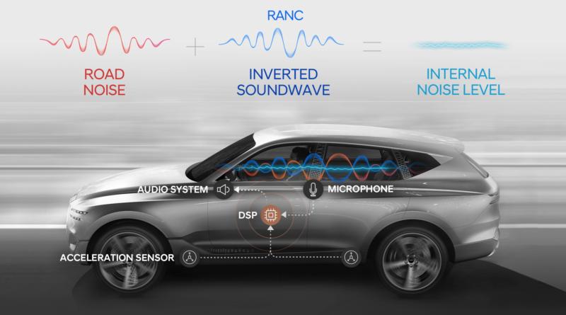 Hyundai vyvíjí technologii pro aktivní ticho